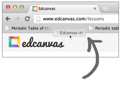Teachers post their lessons on edcanvas, and students can participate in them. Great model of the flipped classroom.