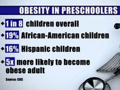 CDC: Childhood obesity rates drop slightly