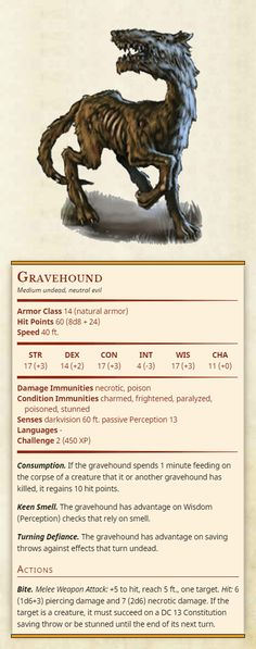 Gravehound Medium undead, neutral evil Armor Class 14 (natural armor) Hit Points 60 (8d8 + 24) Speed 40 ft. Str 17, Dex 14, Con 17, Int 4, Wis 17, Cha 11 Damage Immunities necrotic, poison Condition Immunities charmed, frightened, paralyzed,...