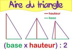 Une affiche pour l'aire du triangle