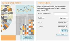 Elsevier's journal metrics website has information on SNIP, SJR and IPP and a tool to look up the metrics for all the journals on Scopus.
