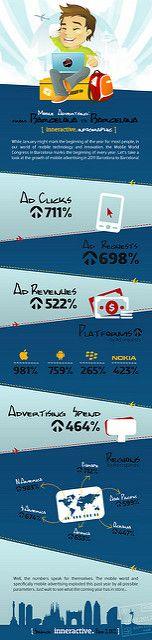 Right Steps Customer Building Platform - mobile advertising #mobile #marketing #seo #win #advertising