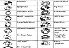 Washer Size Chart | Type of Stainless Steel Washers