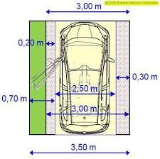 Resultado de imagen para medida para garagem