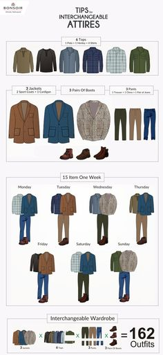 162 Rugged Outfits From 15 Casual Pieces Interchangeable Wardrobe Infographic Mode Man, Style Masculin, Herren Outfit, Men's Wardrobe, Mens Wardrobe Essentials, Capsule Wardrobe Men, Men Style Tips, Look Fashion, Fashion Photo
