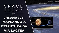Mapeando a Estrutura da Via Láctea - Space Today TV Ep.903