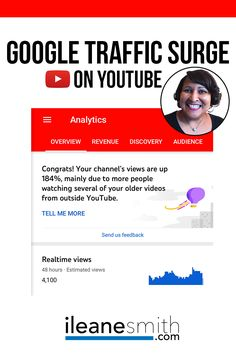 YouTube Traffic Surge Google Traffic, Old Video, Search Engine Marketing, Digital Media, Searching, Channel, Google Search, Videos, Seo