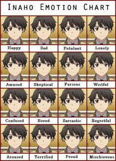 Found an accurate chart of Inaho's emotions. #aldnoahzero pic.twitter.com/c92g6O2leu