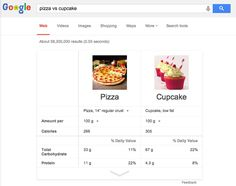 Google Search Hack: calorie comparison of your favorite foods !