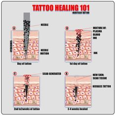Learn more about  Tattoo Aftercare Ideas #tattoocaretips