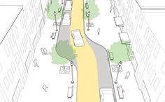 Chicane curb systems explained and illustrated in the NATCO Urban Street Design Guide. Click on image for details, and visit the Slow Ottawa 'Streets for Everyone' Pinterest board for more of these superb illustrations.