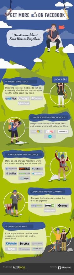 Discover more engagement apps, content discovery, management and analytic tools in this infographic. #SocialMediaMarketing