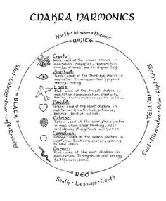 Chakra harmonies