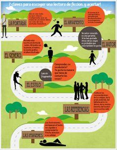 7 claves para refinar la mirada