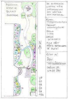 Lotta Waldeck, www.swegd.com Lotta, Garden Design, Student, Projects, Outdoor, Log Projects, Outdoors, Backyard Landscape Design, Landscape Designs