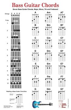 Bass Chord Chart Maybe these aren't so bad after all...