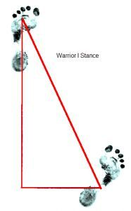 Ideal Foot Placement for Warrior I and Warrior II and transitions