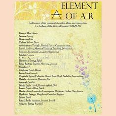 Element Air:  Element of #Air.