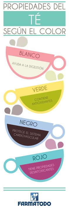 Propiedades del té según el color