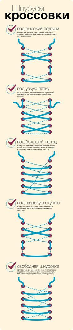 Инфографика: 5 способов зашнуровать кроссовки - http://www.yapokupayu.ru/blogs/post/infografika-5-sposobov-zashnurovat-krossovki