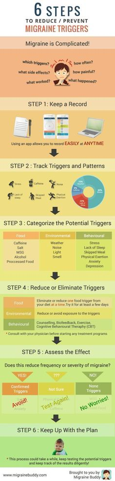 6 steps to Reduce/Prevent Migraine Triggers. Food triggers can be tricky! Try these steps to help reduce migraines. Sometimes, even small lifestyle changes can go a long way! Migraine Triggers, Chronic Migraines, Migraine Relief, Prevent Migraines, Chronic Pain, Migraine Diet, Chronic Illness, Fibromyalgia, Health And Fitness Magazine