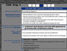 Signature selling model - Step 4
