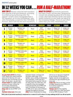 Half marathon training... @Jen Krill @Laura Krill @Christie S we better start training soon! =)