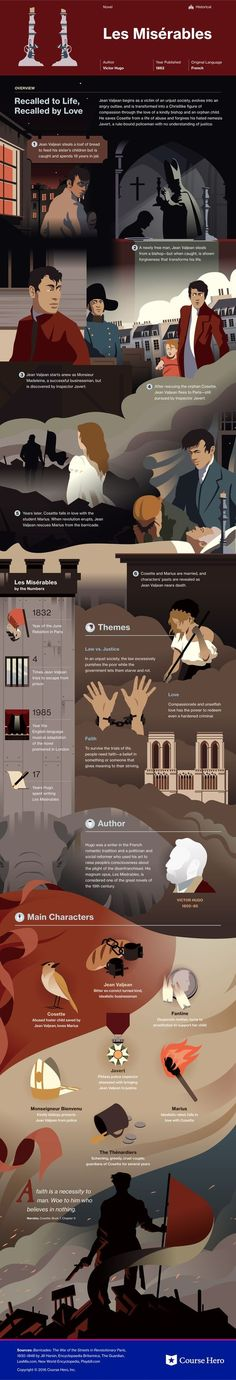 This study guide and infographic for Victor Hugo's Les Misérables offer summary and analysis on themes, symbols, and other literary devices found in the text. Explore Course Hero's library of literature materials, including documents and Q&A pairs.