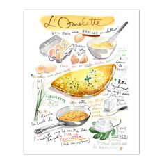 French Omelette recipe print. How to make a GOOD omelette ! ( Pour faire une BONNE omelette! ) Archival giclee reproduction print from watercolor illustration. Signed with pencil. Printed on fine art
