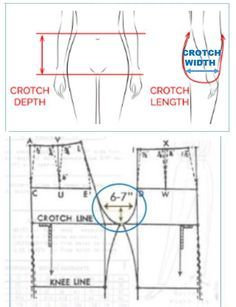 Crotch Width: the horizontal distance between the Front Rise and Back Rise, measured above the crotch. Crotch Width should measure about: to in adults. Sewing Patterns Free, Clothing Patterns, Sewing Tutorials, Sewing Projects, Shirt Patterns, Dress Patterns, Sewing School, Sewing Class, Sewing Basics