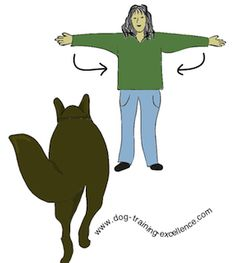 Dog Training Hand Signals - A picture instructional guide I feel it helps me and my dogs if they are trained before we go fun places. Deaf Dog Training, Dog Training Methods, Puppy Training Tips, Dog Commands, Hand Signals, Dog Agility, Dog Signs, Service Dogs, Dog Behavior