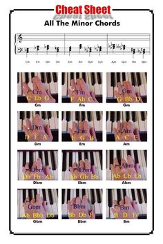 All the Minor Piano Chords http://www.playpiano.com/101-tips/4-minor-chords.htm
