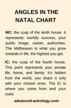 Natal Chart Astrology, Learn Astrology, Astrology And Horoscopes, Astrology Numerology, Zodiac Signs Astrology, Astrology Houses, Moon Phase Astrology, Astrology Planets, Celtic Zodiac Signs