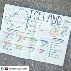 Traveling to #Iceland! Or traveling anywhere? @emschwartzrdn has the perfect…