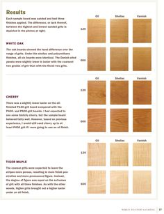 Wood Finishing Results