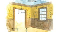 Anatomy of Interior Trim - Elle Decor