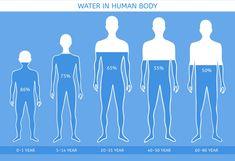 Hydratacja, czyli uwodnienie organizmu to polecany przez rosyjską specjalistkę medycyny naturalnej, Nadieżdę Siemionową, sposób na pełnię zdrowia.