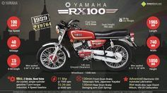 Quick Facts About The Yamaha Rx 10098cc 2 Stroke Air Cooled