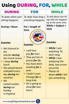 50 Daily Use English Sentences, Example Sentences - English Grammar Here English Grammar Rules, Teaching English Grammar, English Grammar Worksheets, English Writing Skills, English Sentences, English Vocabulary Words, Learn English Words, English Phrases, English Language Learning