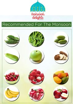 Recommended For the #Monsoon !!