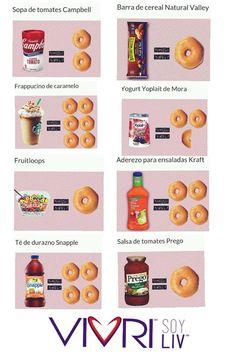 ¿Y qué es realmente lo que entra a tu cuerpo en cada alimento?