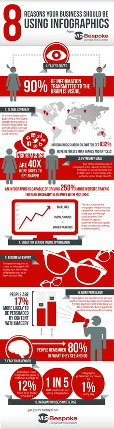 8-reasons-your-business-should-be-using-infographics
