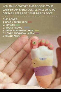 Area pijat di telapak kaki bayi