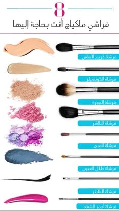 school This makeup brushes guide will make sure you have everything you need for your beauty routine. It breaks them down by name and purpose, making it easy to find the best one for your eye shadow, blush or foundation. Face Contouring Makeup, Mac Makeup, Love Makeup, Skin Makeup, Makeup Brushes, Makeup Ideas, Makeup Tips, Makeup Artist Tips, Beauty Make-up