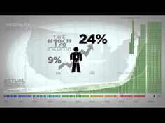 Wealth Inequality in America ~  Nov 20, 2012 Infographics on the distribution of wealth in America, highlighting both the inequality and the difference between our perception of inequality and the actual numbers. The reality is often not what we think it is.