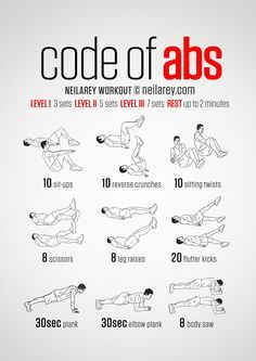 No-equipment ab workout for all fitness levels. Print & Use.
