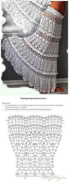 Ярусная юбка