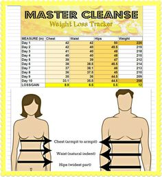 Customizable (printable) spreadsheet for tracking your body through the Master Cleanse. Includes a tab with a chart showing how to measure your body properly. Health And Wellness, Health Tips, Lemonade Diet, Fat Burning Tips, Body Detox, Get Healthy, Healthy Eating, How To Lose Weight Fast, Weight Loss