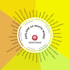 White Wines List for Beginners