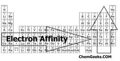affinity electron essay A summary of periodic trends in 's atomic structure now we are ready to discuss the periodic trends of atomic size, ionization energy, electron affinity.